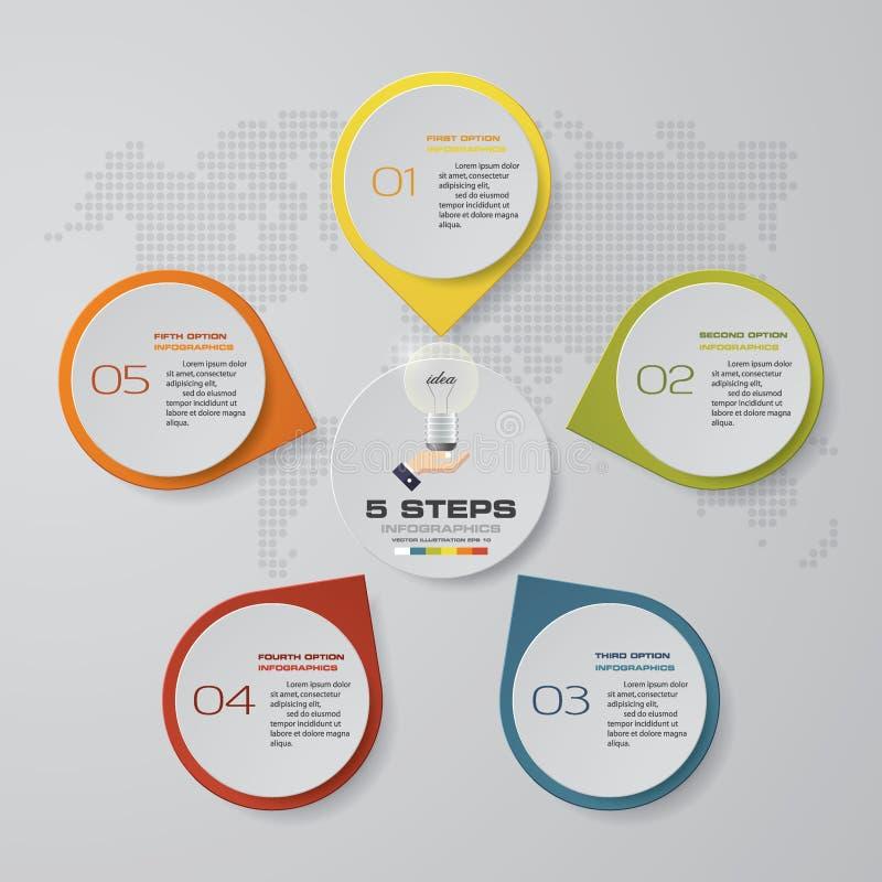 график infographics 5 вариантов представления template/5 шагов или план вебсайта вектор иллюстрация штока
