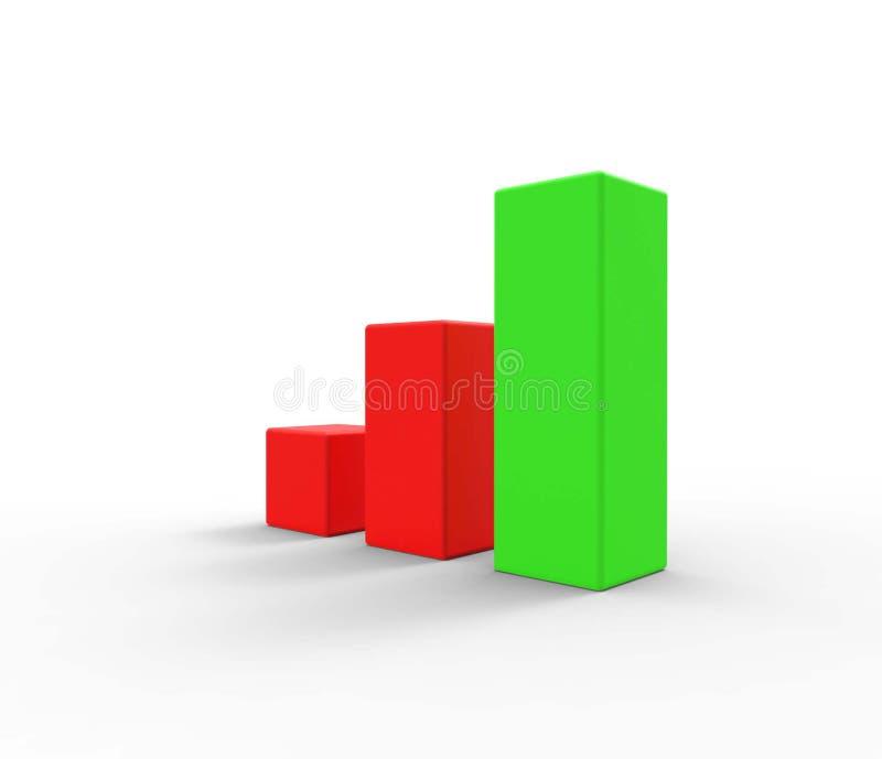 графический взгляд chartsite бара 3D стоковые изображения rf