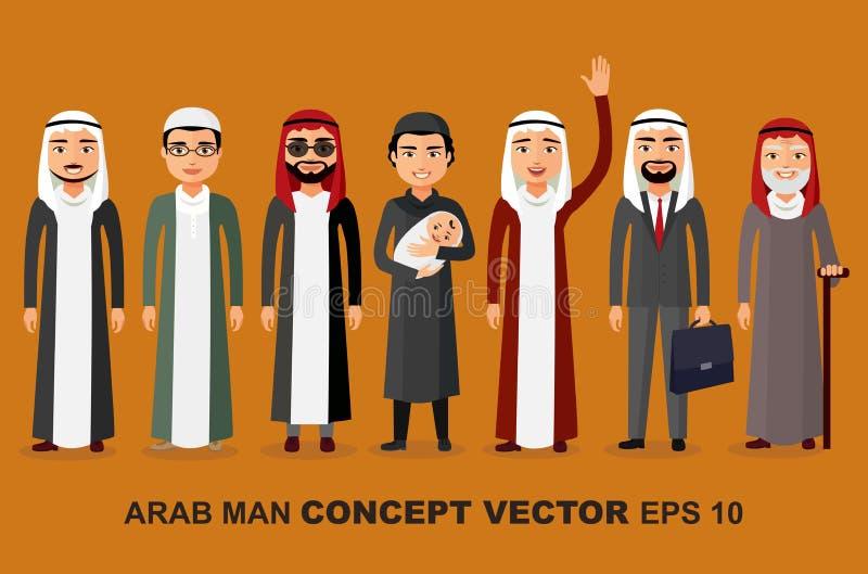 Группа в составе арабская семья человека Этапы людей развития - младенчество, детство, молодость, зрелость, старость вектор бесплатная иллюстрация