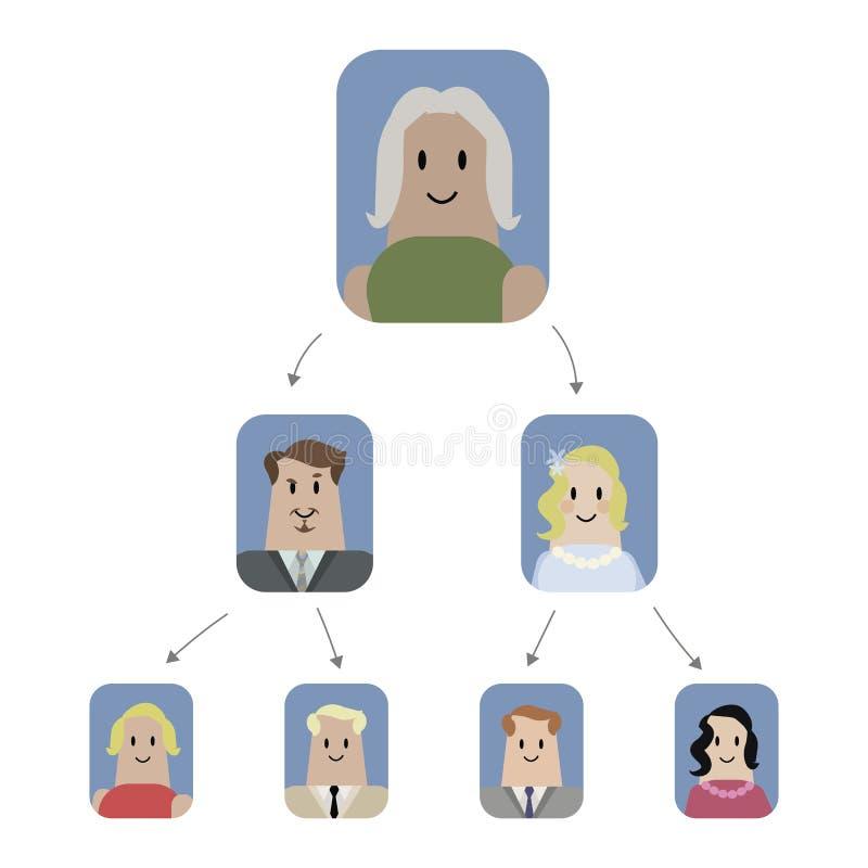 Группа в составе значки вектора с чертежами людей и стрелки объединяются в команду иерархия изолированные на белой предпосылке иллюстрация вектора