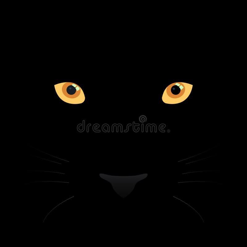 Глаза, усик и нос пантеры бесплатная иллюстрация