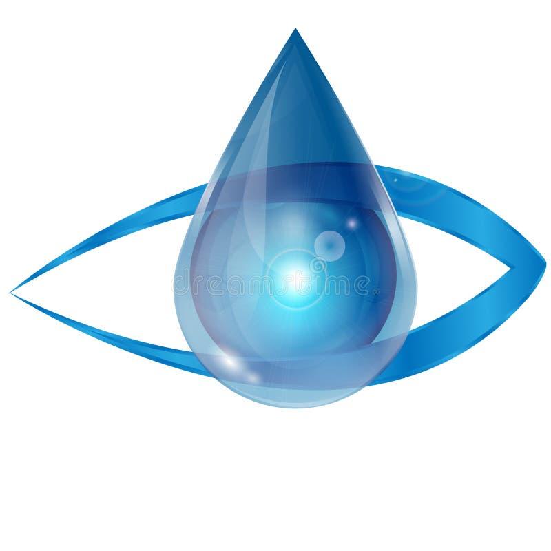 Глаз и падение воды иллюстрация вектора