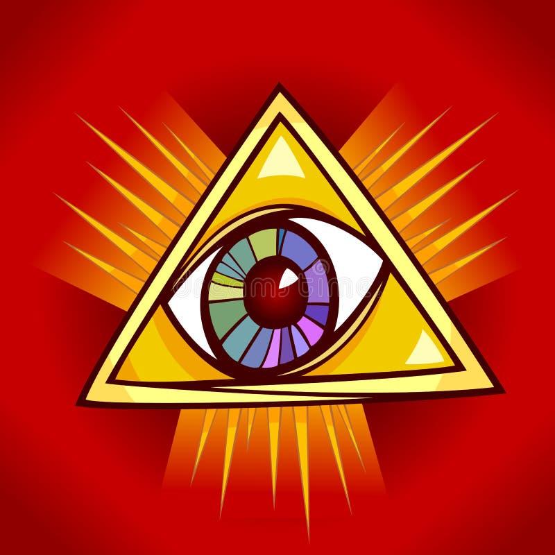 Глаз иллюстрации providence бесплатная иллюстрация