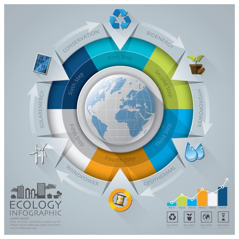 Глобальная экологичность и консервация Infographic окружающей среды с Rou иллюстрация штока