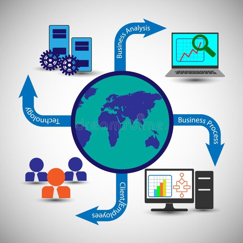 Глобально соединяясь бизнес-процесс, бизнесмены или клиенты, системы мониторинга предприятия иллюстрация штока
