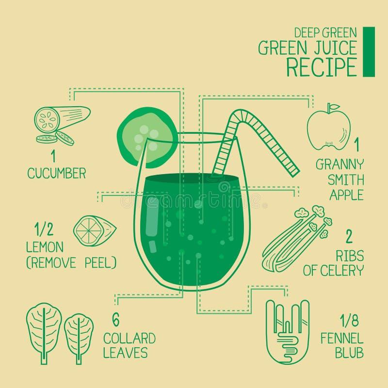 Глубокие ые-зелен, зеленые рецепты сока большие детоксицируют бесплатная иллюстрация