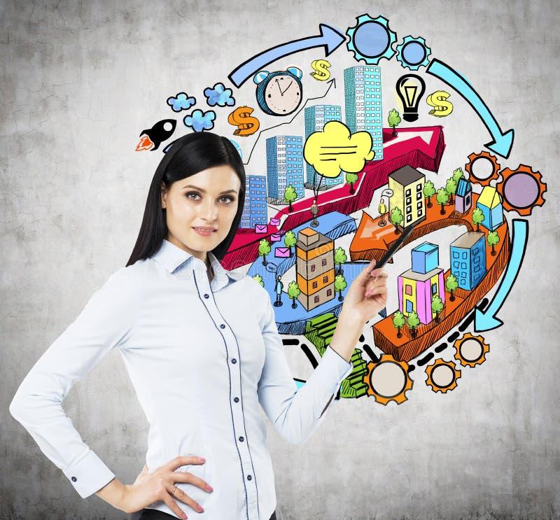 Дама указывает вне элемент на диаграмме развития биснеса Красочный эскиз о развитии города притяжка стоковое фото rf