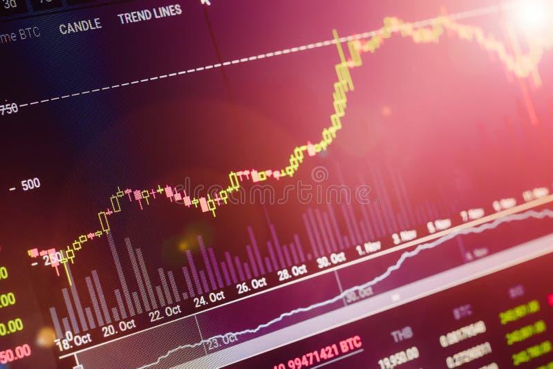Данные анализируя в фондовой бирже обменом: чарсы свечи на dis стоковое фото