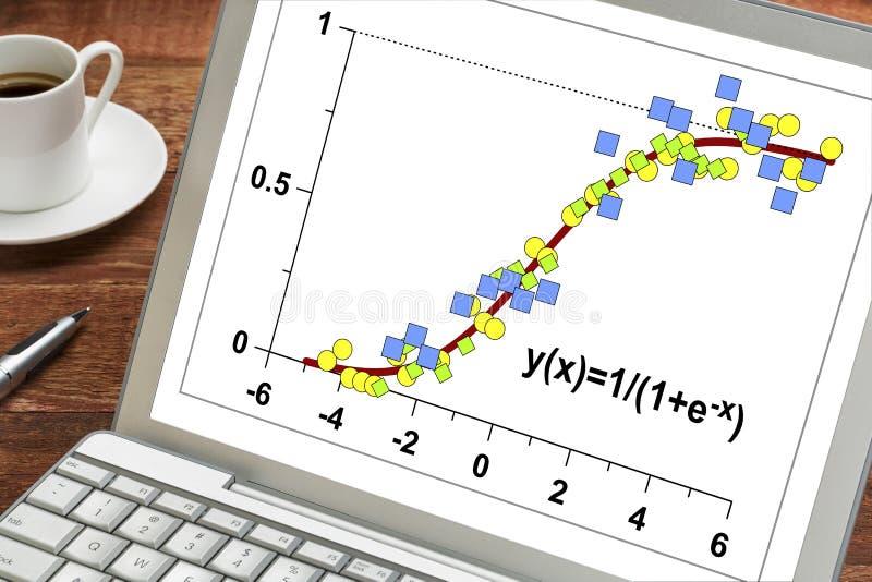 Данные и ограниченная модель роста стоковые изображения