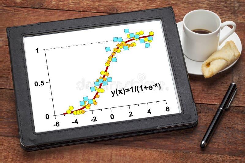 Данные и ограниченная модель роста стоковые фотографии rf