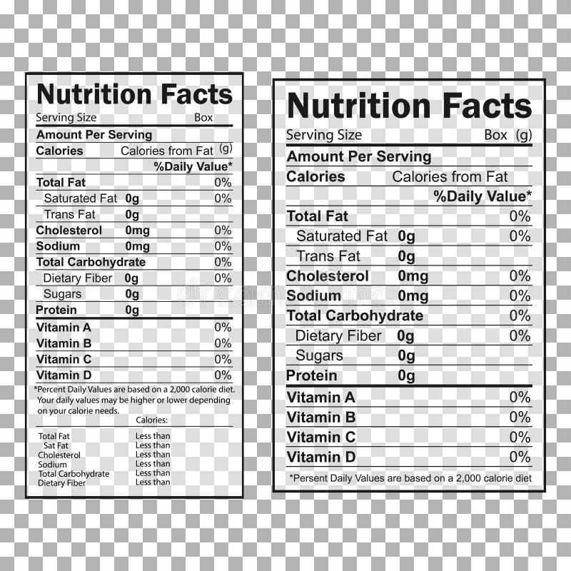 Данные по фактов питания Информация о количестве сал, калориях, углеводах иллюстрация вектора
