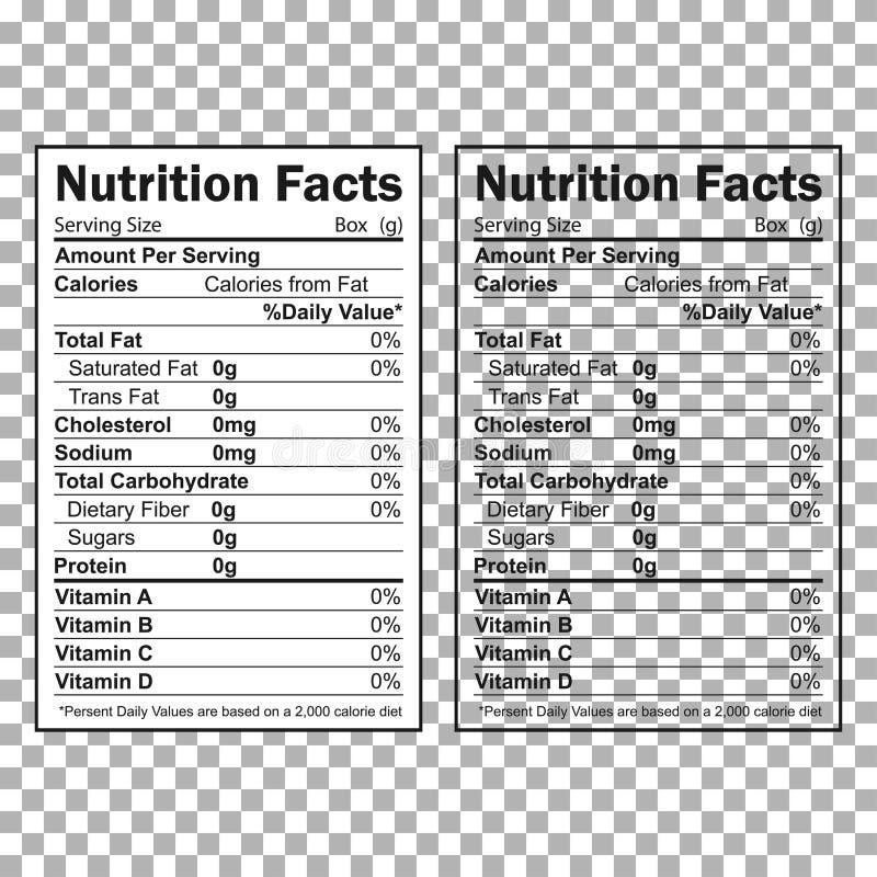 Данные по фактов питания Информация о количестве сал, калориях, углеводах иллюстрация штока