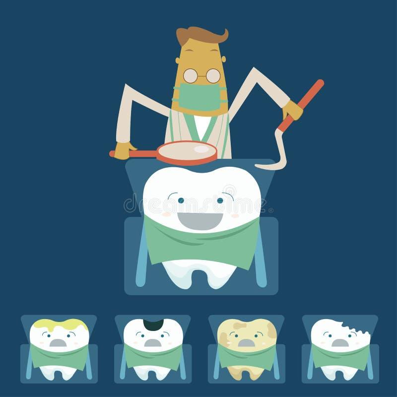 Дантист рассматривает зубы пациента на стуле дантиста иллюстрация вектора