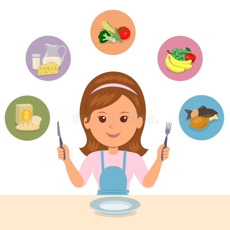Девушка выбирает чего она ест групп продуктов: farinaceous, молокозавод, овощ, плодоовощ и мясо иллюстрация вектора