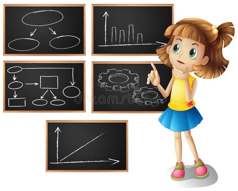 Девушка и разные виды диаграмм иллюстрация штока
