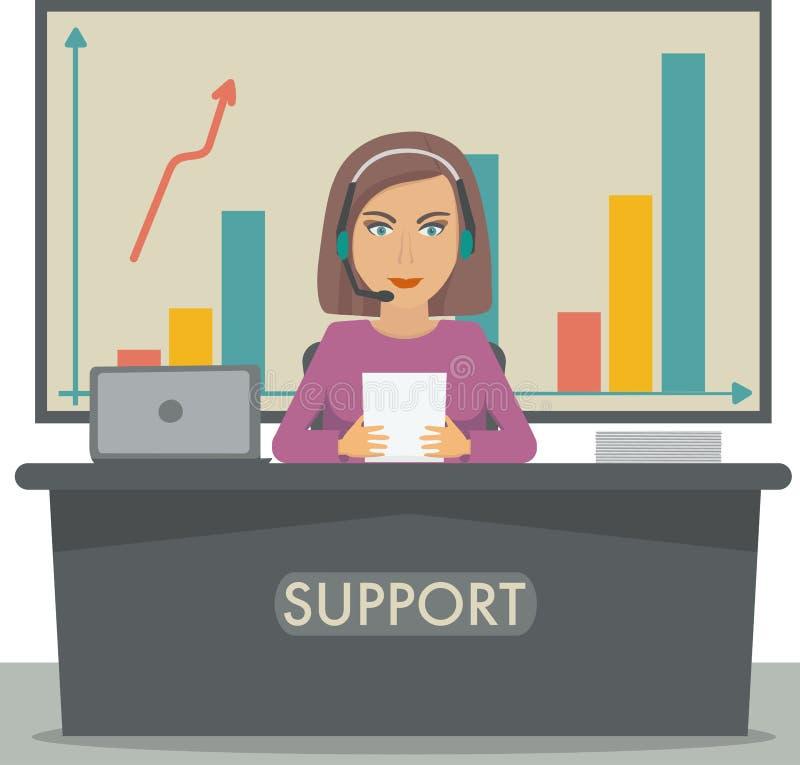 Девушка работая в поддержке, менеджер центра телефонного обслуживания, секретарша на приеме, администраторов по сбыту иллюстрация вектора
