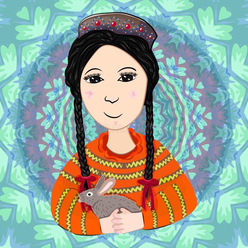мультяшные картинки на таджикском прикольные что больше вниманию