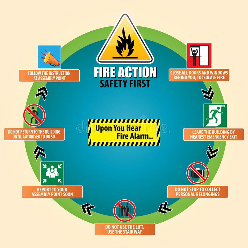 Действие огня иллюстрация вектора