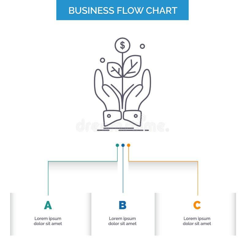 дело, компания, рост, завод, дизайн графика течения дела подъема с 3 шагами r иллюстрация штока