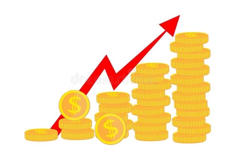 Деньги выгоды Концепция роста успеха в бизнесе, экономических или рынка Деньги, доход, запас также вектор иллюстрации притяжки co иллюстрация штока