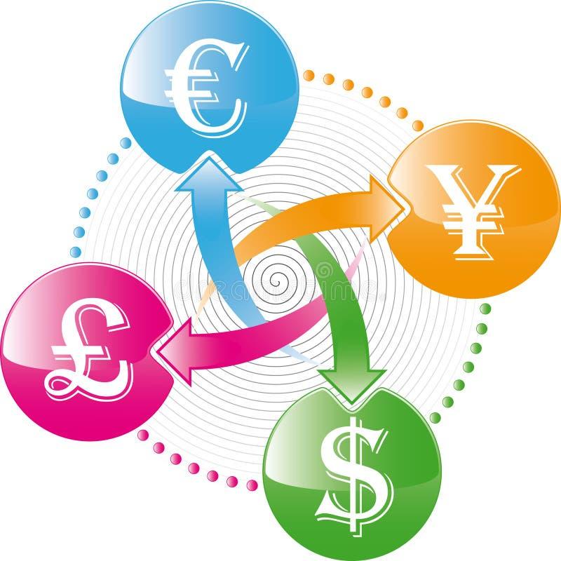 деньги иконы обменом иллюстрация вектора
