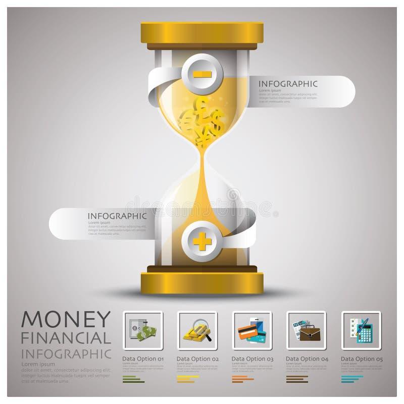 Деньги Sandglass и финансовое дело Infographic иллюстрация штока