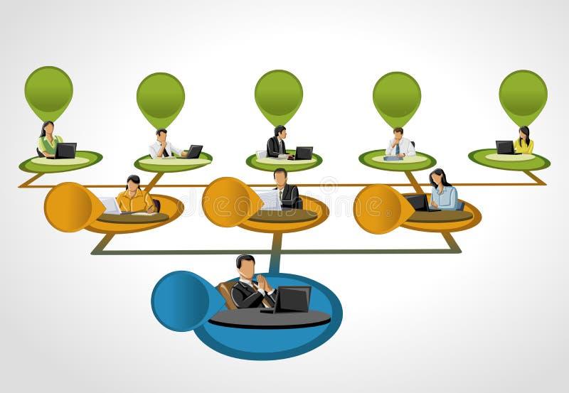 Дерево иерархии иллюстрация вектора