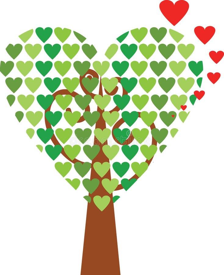 Дерево и влюбленность зеленого цвета сердца иллюстрации влюбленности стоковое изображение rf