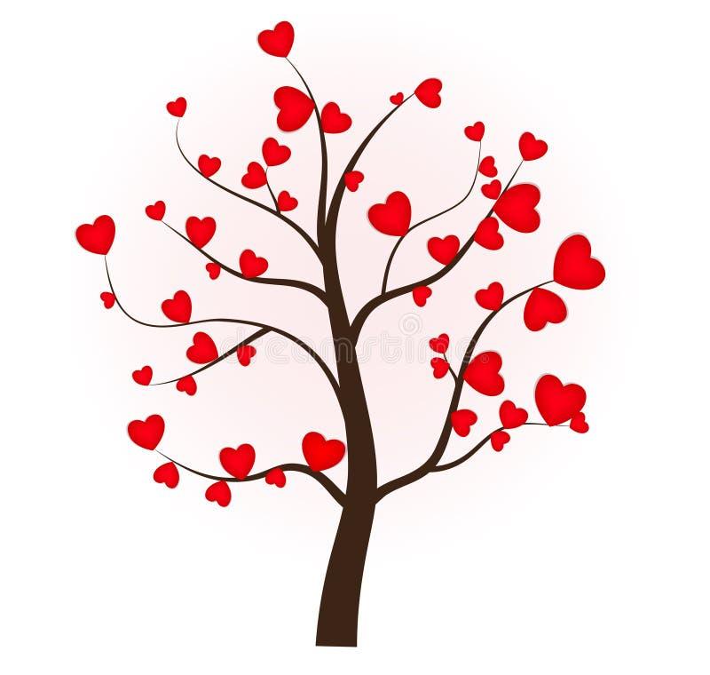 Дерево Любовь Сердце красный цвет поднял венчание Любовники Дерево влюбленности 14-ое февраля иллюстрация вектора