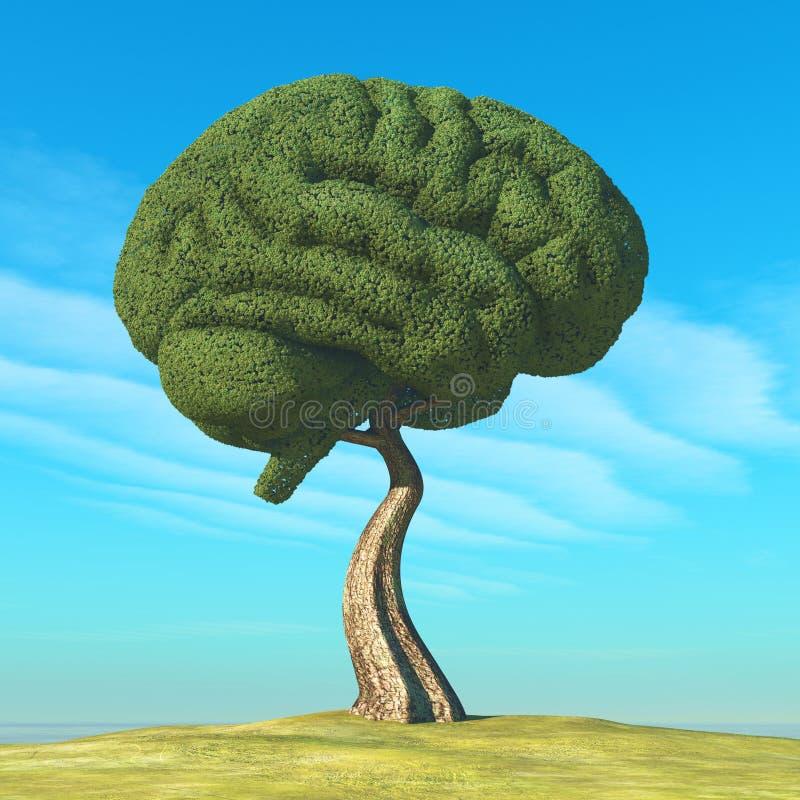 Дерево мозга форменное бесплатная иллюстрация