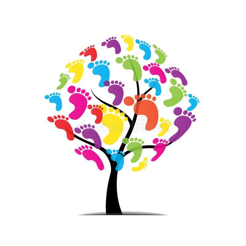 Дерево, нога, лапка, печать изолированная на белой предпосылке бесплатная иллюстрация