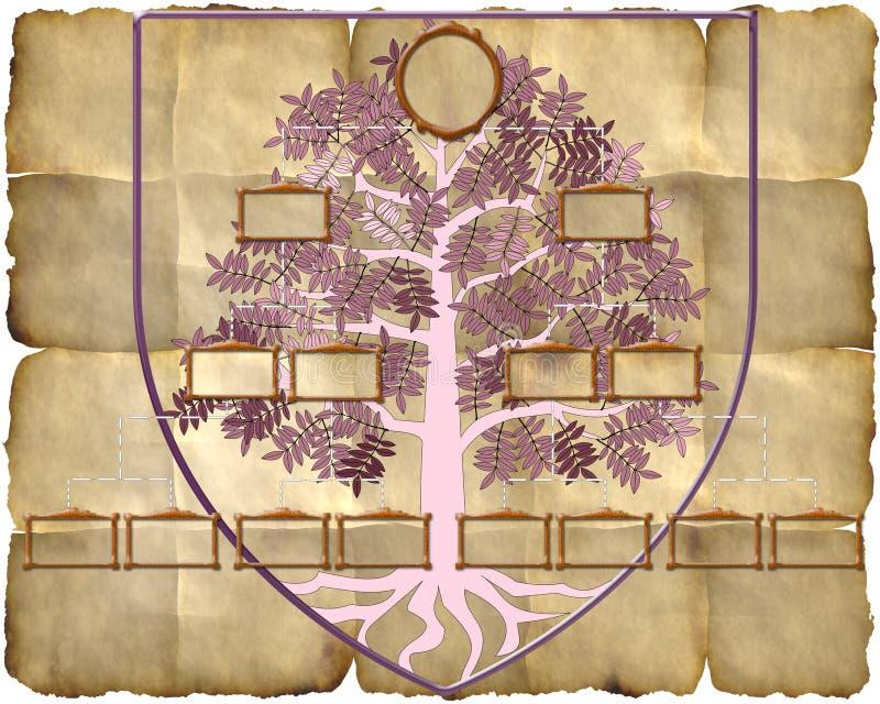 Дерево родословия семьи иллюстрация штока