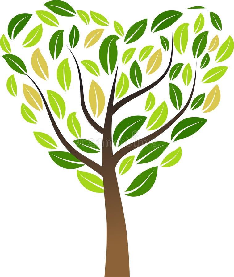 Дерево сердца иллюстрации вектора форменное бесплатная иллюстрация