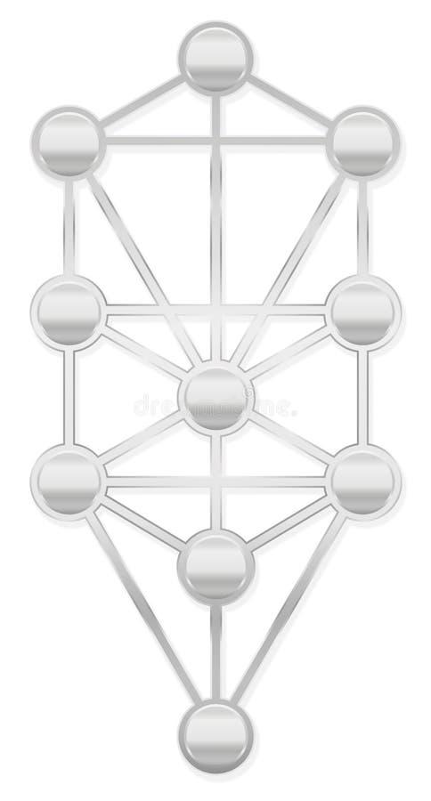 Дерево символа kabbalah серебра жизни иллюстрация вектора