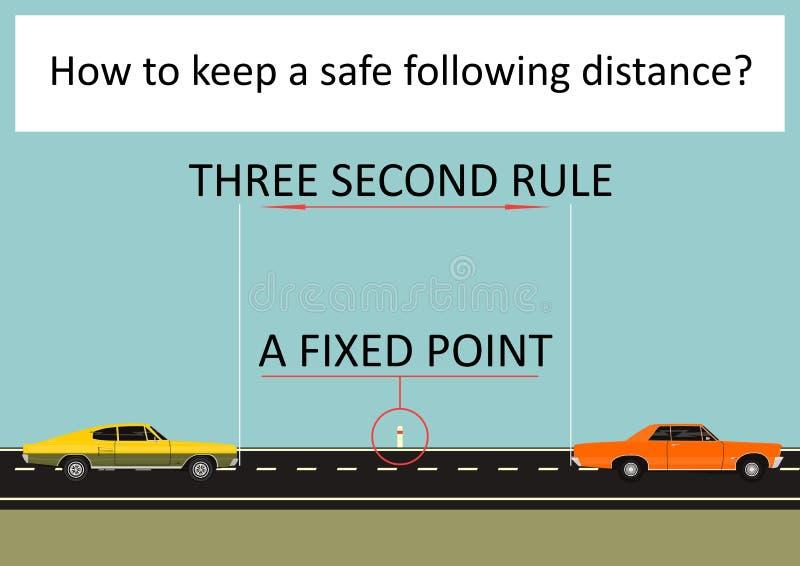 Держите безопасное расстояние иллюстрация вектора