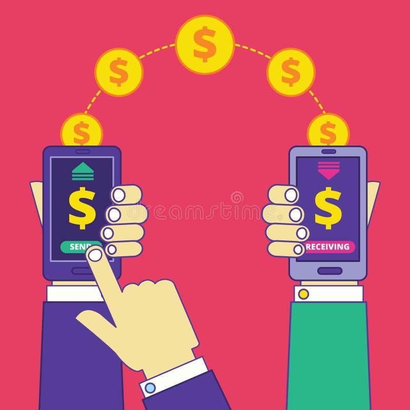 Деятельность денежного перевода через сотовый телефон Посылающ и получающ m иллюстрация вектора
