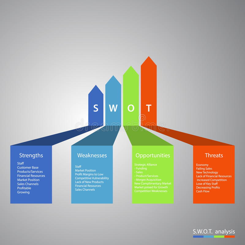 Дело диаграммы стратегии анализа SWOT иллюстрация штока