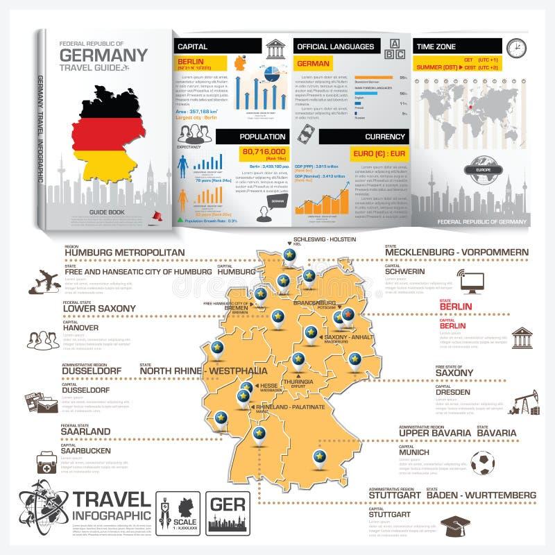 Дело Infograph путеводителя перемещения Федеративной республики Германии бесплатная иллюстрация