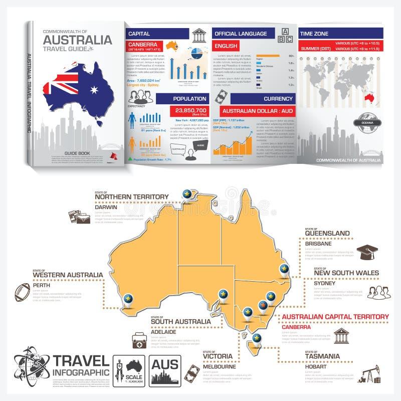 Дело Infographic путеводителя перемещения Австралийского Союза иллюстрация штока