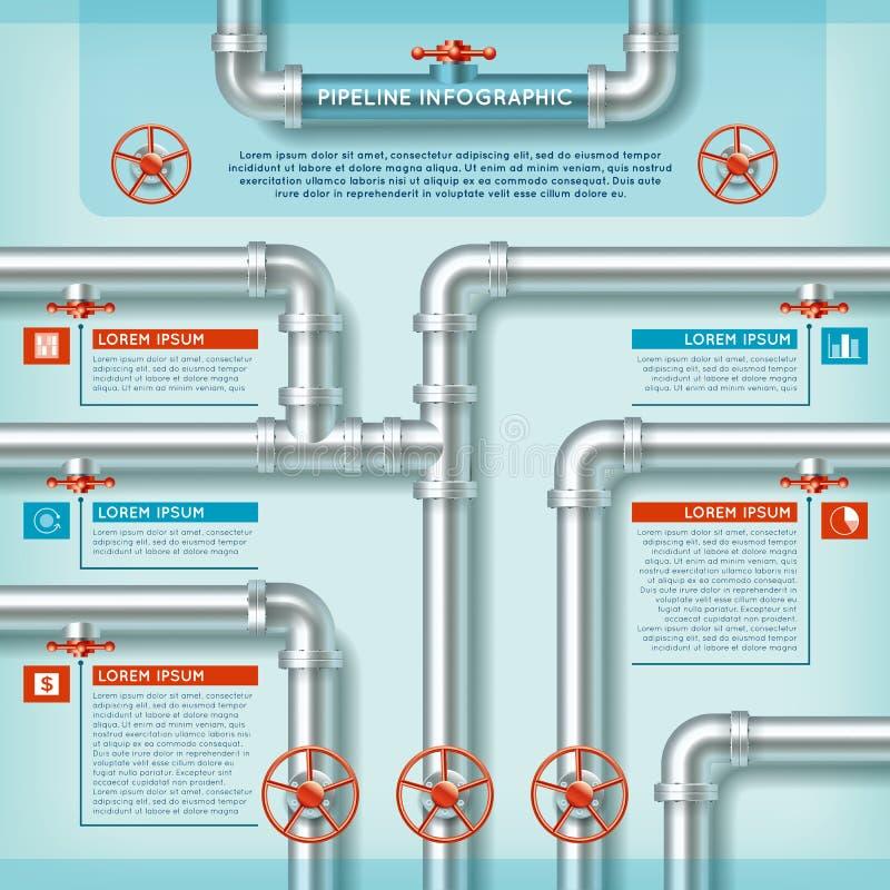 Дело Infographic трубы водопровода иллюстрация штока