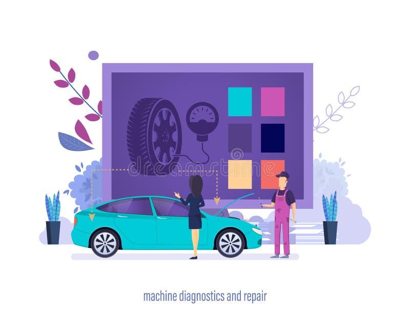 Диагностики и ремонт машины Диагностики, ремонт автомобилей, оборудование бесплатная иллюстрация