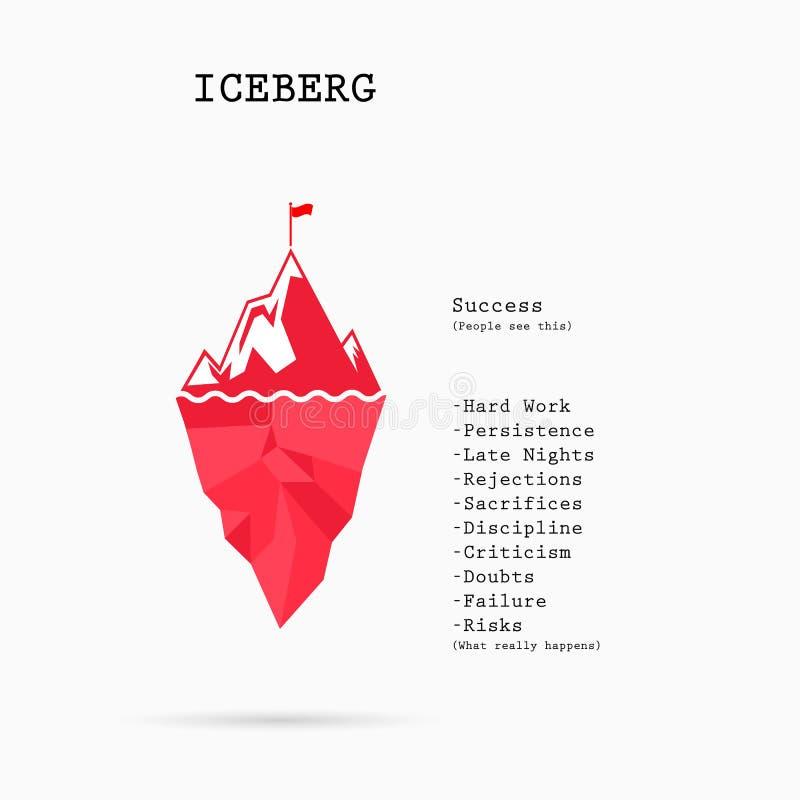 Диаграмма айсберга анализа степени риска наслоенная вектором Айсберг на воде внутри иллюстрация вектора