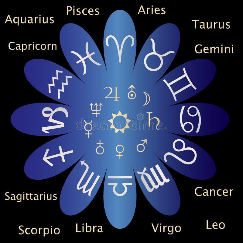 диаграмма астрологии подписывает зодиак иллюстрация вектора