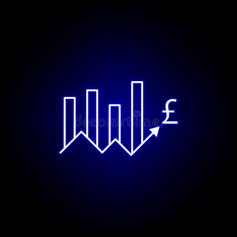 диаграмма вверх по значку фунта стрелки в неоновом стиле Элемент иллюстрации финансов Знаки и значок символов можно использовать  бесплатная иллюстрация