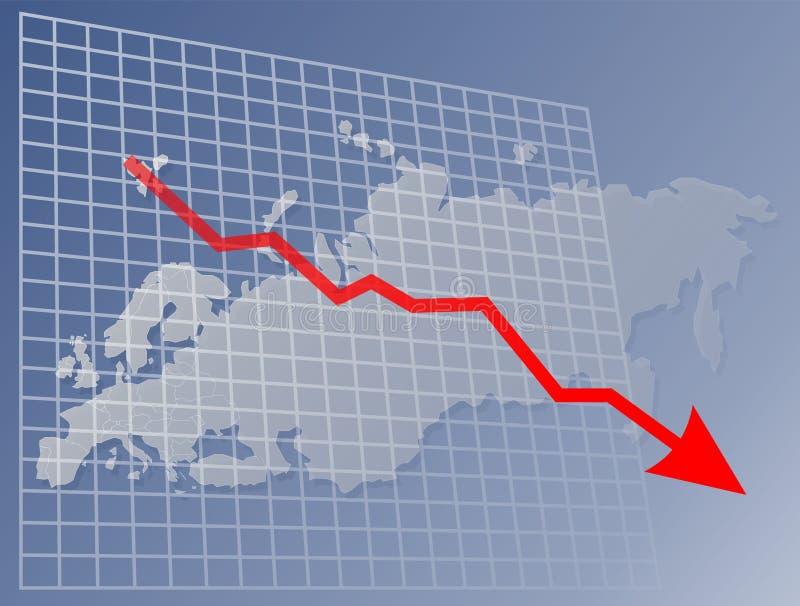 диаграмма вниз европа Стоковая Фотография RF