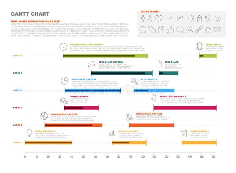 Диаграмма временной последовательности по продукции проекта Gantt иллюстрация вектора