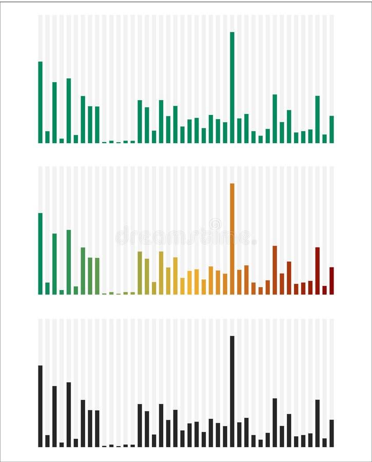 Диаграмма в виде вертикальных полос, элемент интерфейса столбчатой диаграммы с низким уровнем и высокие уровни бесплатная иллюстрация