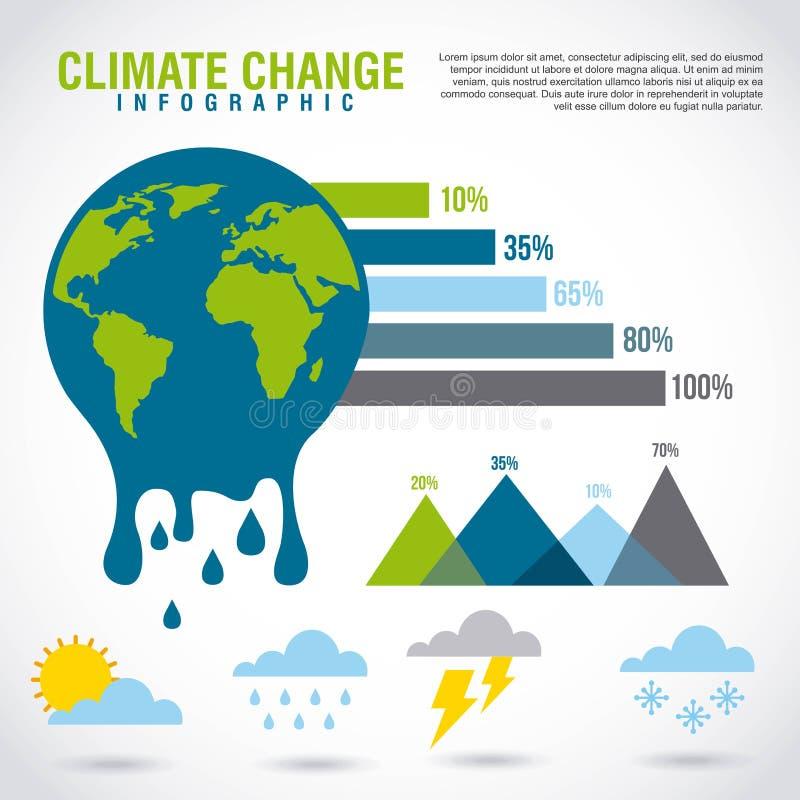 Диаграмма графика планеты изменения климата infographic расплавленная иллюстрация штока