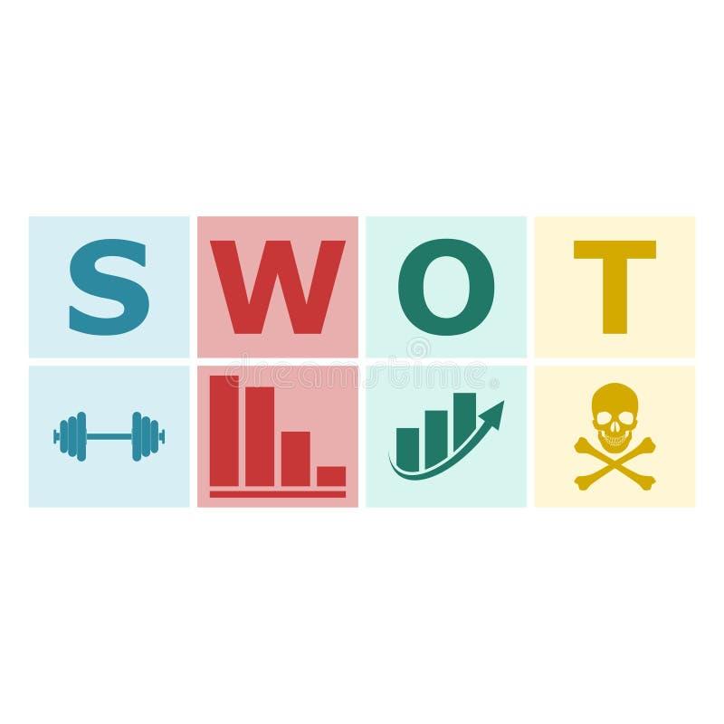 Диаграмма дела анализа SWOT иллюстрация штока