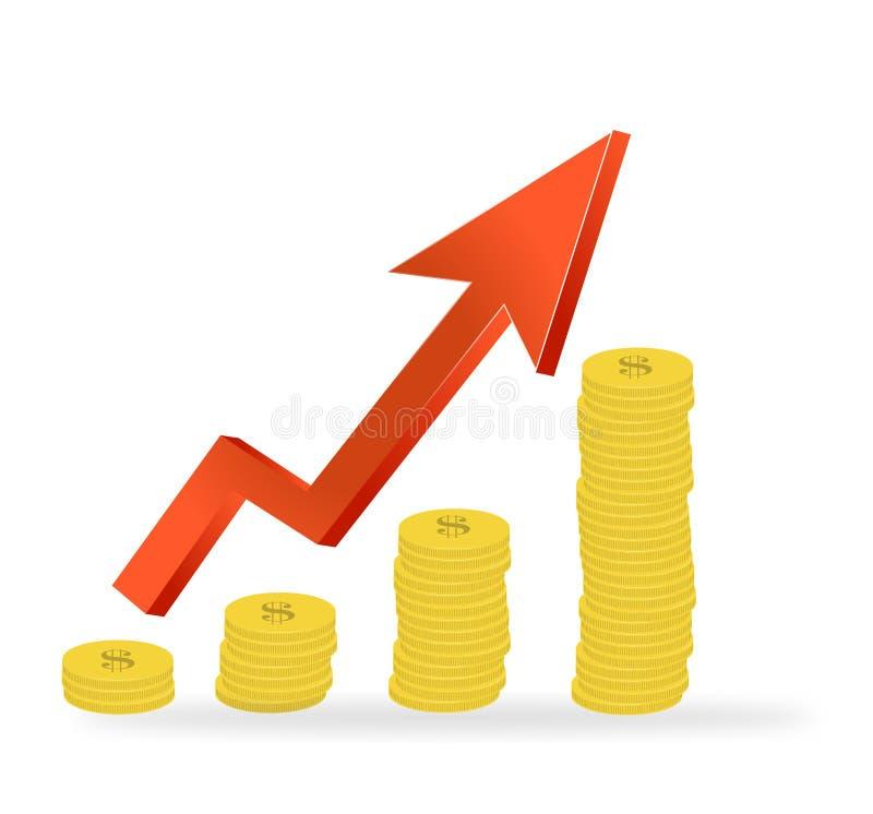 Диаграмма дела с стрелкой и монетками с показом знака доллара приносит пользу и увеличения иллюстрация штока